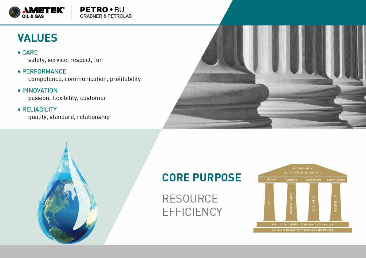 Values and Core Purpose Slide